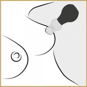 Nipple Pump